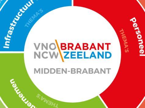 Vacature: Voorzitter VNO-NCW Midden Brabant: relevante rol voor ondernemer met visie op de regio